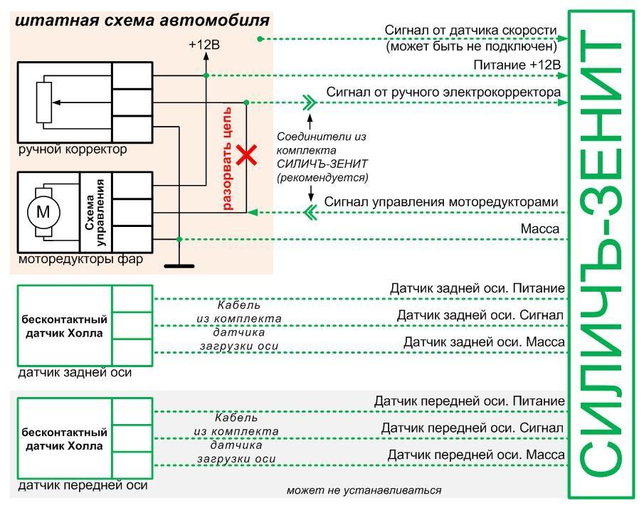 Главная » Схема подключения
