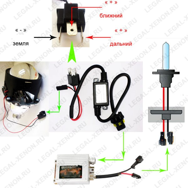 Схема коммутации раздельной проводки билинз со штатной проводкой автомобиля