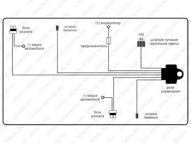 Схема коммутации СОВМЕЩЁННОЙ проводки билинз со штатной проводкой автомобиля